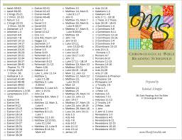 Read The Bible In A Year Chronological Chart Printable Chronological Bible Reading Mostlysensible