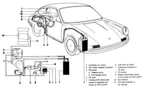 please splain the 911 dry sump system to me like i m a 6th grady clay posted this diagram of the system