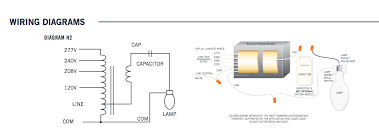 wiring diagram for 3 phase motor starter images air compressor wiring diagrams metal on 480 volt ballast diagram