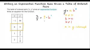 topic writing an exponential function rule given a table of ordered pairs