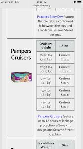 73 Perspicuous Pamper Sizing Chart