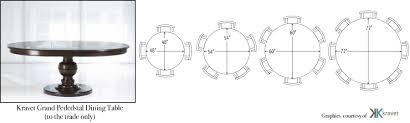 u003cinput type prepossessing kitchen table sizes