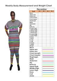 Measurement Chart Body Weekly Body Measurement And Weight Chart A4 Docx Docdroid