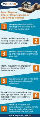 Home Loan Balance Transfer 8 10 2019 Apply Housing Loan