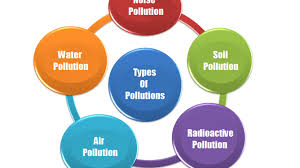 9 Different Types Of Pollution On Earth What They Causes