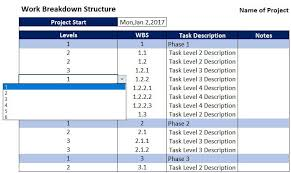 For project managers, work allocation allows for the efficient and strategic management of tasks. Work Breakdown Structure In Excel Examples Template