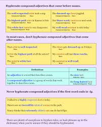 23 best Hyphens images on Pinterest   Education  Learning and likewise  in addition Quotation Marks   Quotation mark  Punctuation and Worksheets as well  together with Hyphens   How and When to use Hyphens by nayanmaya   Teaching further  furthermore  in addition pound and Hyphenated  pound Words   Education moreover Punctuation Worksheets   Dash Worksheets likewise Rules of hyphens from NoRedInk  Teacher    High School English further Middle School Teacher to Literacy Coach  Six Reasons to Use Mentor. on hyphen worksheets for middle school