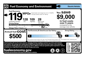 Chevy Spark EV Priced at $19,995 After Federal Incentive; 36-Month ...