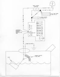 1998 chevy blazer wiring diagram 1998 discover your wiring 95 chevy corvette fuel gauge wiring diagram