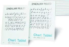 Amazon Com D Nealian Chart Tablet Manuscript Office Products