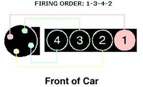 solved what is the spark plug firing order for a 1991 fixya what is the spark plug firing order for a 1991 e8af0b1 jpg