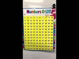 Math Expressions 120 Chart Math Expressions Unit 5 Lesson 8 Part 2 Lessons Tes Teach
