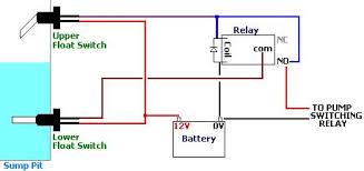 sump pump float wiring diagram wiring diagram schematics sewer pump wiring diagram nodasystech com typical 2 pump float switch
