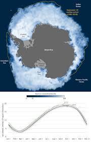 Antarctic <b>winter</b> sea ice extent sets <b>new</b> record in <b>2014</b> | NOAA ...