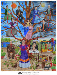 frida kahlo s custom family tree painting