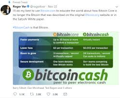 The more people start using bitcoins, the higher the price will be for a fixed offer. Bitcoin Cash 2021 Can It Solve The Scalability Issues Bitcoin Faces We Investigate Commodity Com