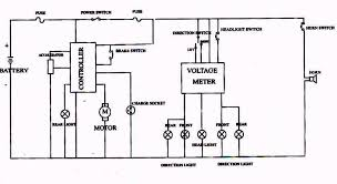 moped ignition wiring diagram moped image wiring 49cc scooter wiring diagram 49cc printable wiring diagram on moped ignition wiring diagram