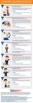 In the event of unfortunate death of policyholder during the policy term, the family will get the benefit amount. Infographic 7 Company Benefits Every Employee Must Make Use Of Icici Pru Life Blog