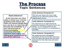 essay outline  8 thesis statement a job interview