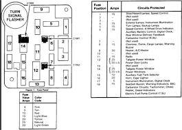 ford econoline e350 fuse box diagram wiring diagram libraries i need a fuse box diagram for 1985 ford e350 fixya2002 ford e350 box van gasoline