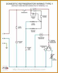 11 types of house wiring cable diagram how to do house wiring types of house wiring domestic refrigerator wiring hermawans blog refrigeration and for different types of wiring diagrams jpg
