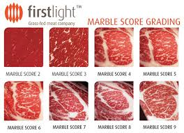 Canadian Beef Grading Chart Could We Have Found The Worlds Best Beef Farmer The
