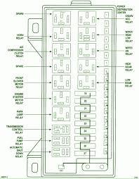 1999 chrysler concorde fuse box diagram wiring diagram shrutiradio 2000 chrysler concorde cigarette lighter fuse at 1999 Chrysler Concorde Fuse Box Diagram