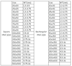 Steel Square Tubing Dimensions Chart Telescoping Steel Square Tubing Telescoping Square Tubing