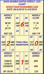 Matka Weekly Chart 19 Loknama Newspaper Weekly Chart Kalyan And