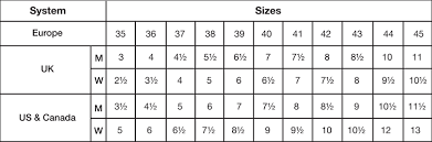 10 Rigorous South African Shoe Size Conversion Chart