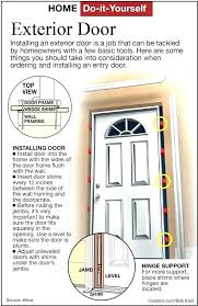replace exterior door jamb how to make an exterior door exterior door jamb interior installing exterior replace exterior door jamb how