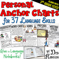 Common Core Anchor Charts Anchor Chart Solutions Upper Elementary Snapshots