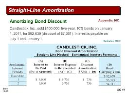 amortizing bond discount financial accounting ifrs edition ppt download