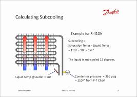 R437a Pressure Temperature Chart Faithful 410a Pressure Temp Chart R437a Pt Chart R437a