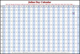 Sample Julian Calendar Sample Julian Calendar An Example Of A Julian Date Calendar Table 1