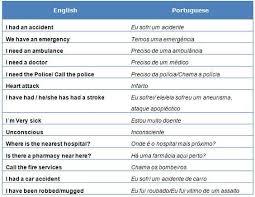 English To Brazilian English To Brazilianand Back High Quality Translations Of