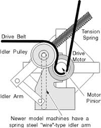 diagram replacing drive belt for a haier dryer model hlp140e fixya 6 19 2012 10 04 44 am gif 6 19 2012 10 05 05 am gif