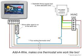 4 wire thermostat wiring diagram 4 Wire Thermostat Wiring hvac problem solver 4 wire thermostat wiring diagram