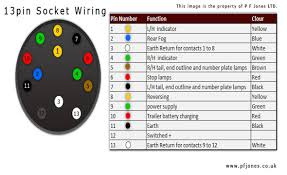 wiring diagram 7 pin trailer plug uk wiring image camper conversion to 13 pin electrics ukcampsite co uk trailer on wiring diagram 7 pin trailer