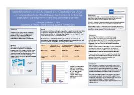 Identification Of Sga Small For Gestational Age A