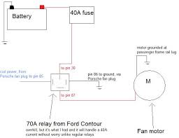 similiar volvo fan relay wiring diagram keywords relay wiring diagram for 1996 850 volvo relay wiring harness wiring