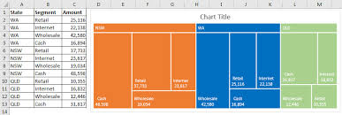 Excel 2016 Pie Chart Treemap A New Chart In Excel 2016 A4 Accounting