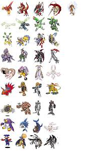 Digimon Linkz Evolution Chart Koromon Evolution Chart Cyber Sleuth