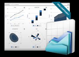 Java Web Charts Zk Charts Product Zk