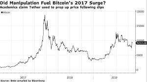 Il faut dire que depuis la fin de l'année 2020, le cours du l'année commence en fanfare puisque le 5 janvier 2017, le cours du. Le Bull Run Historique Du Bitcoin Btc De 2017 Est Il Une Manipulation Du Marche Par Une Unique Baleine Cryptoactu