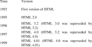 HTML Version Timeline | Download Table