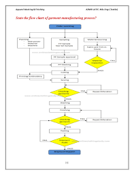 19 Complete Process Flow Chart Of Trouser