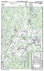 Maps From Klagenfurt Lowk To Ljubljana Ljlj 19 Jul 2010