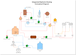 Hydronic Heating System Design Integrated Hydronic Heating Diagram Opinions Boat