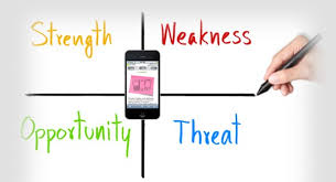 The Role Of The Swot Analysis When Planning A Business | Entreprenoria